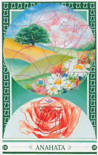 Chakra kaart Natuurbeleving van Anahata