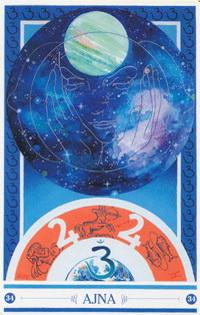 Chakra kaart Jupiter van Ajna