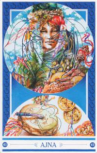 Chakra kaart Sjamaan van Ajna