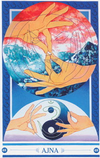 Chakra kaart Mudra van Ajna