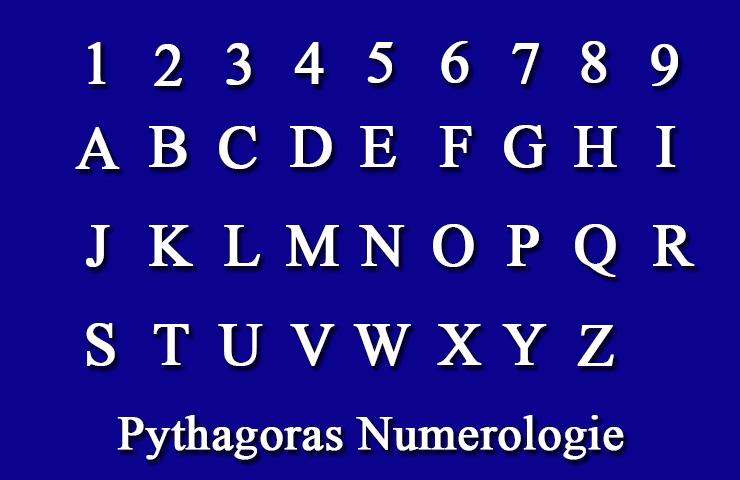 Pythagoras Numerlogie, bereken je expressienummer